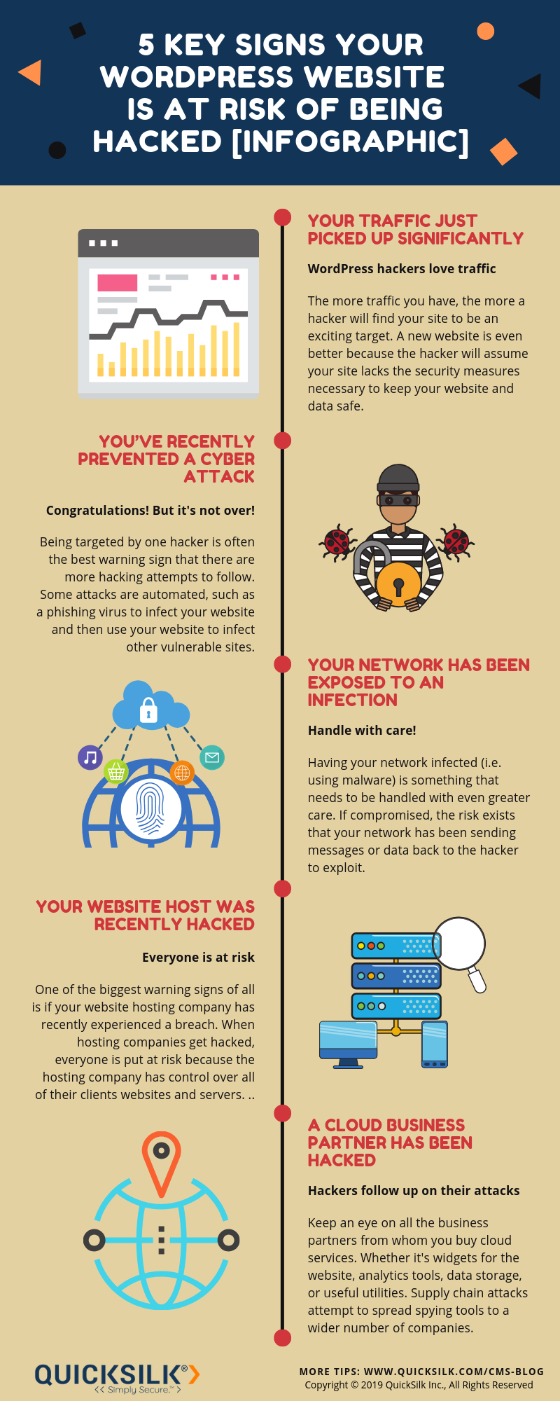 5 Key Signs Your WordPress Website is at Risk of Being Hacked [Infographic]
